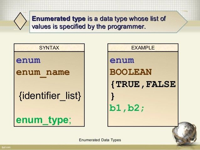 Enumerated data types in C