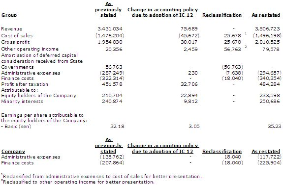 njyloolus: balance sheet and income statement examples