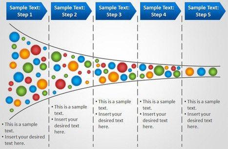 sample roadmap template