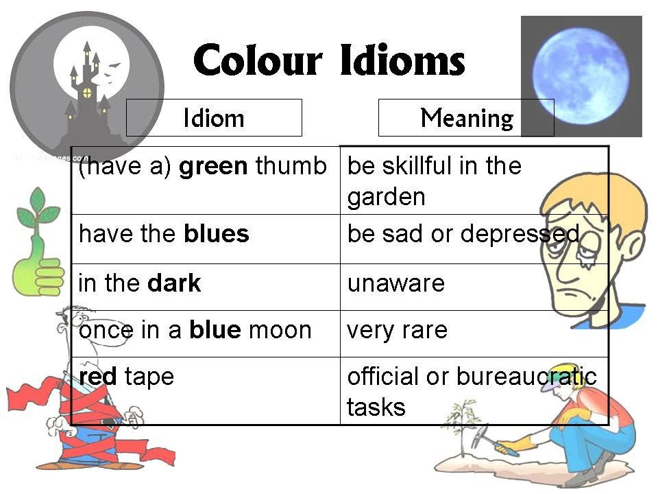 7 Popular color idioms and their meanings - eAge Tutor