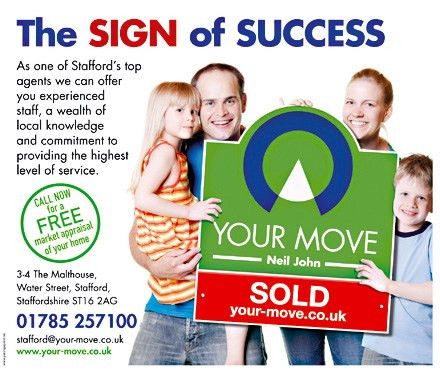 Estate agents marketing for a sucessfull sale of your property ...