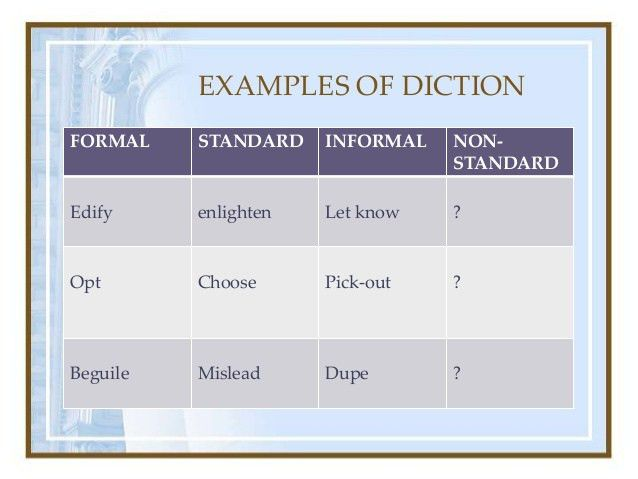 Examples of Diction. | Literary Devices | Pinterest