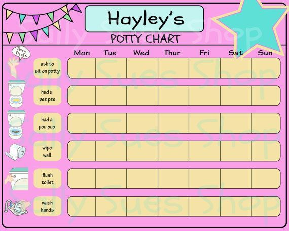Best 25+ Potty training charts ideas on Pinterest | Potty charts ...