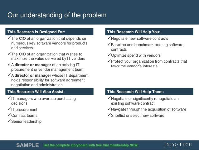 Master Contract Review and Negotiation For Software Agreements-sample