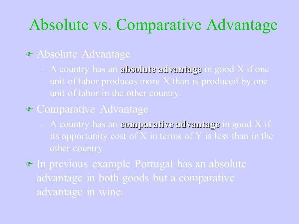 International Trade Ricardo and Comparative Advantage: The ...