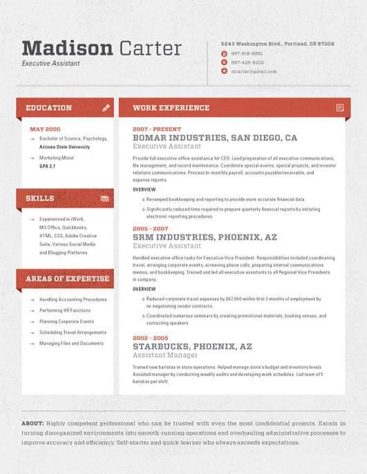 Best Resume Examples Online – Loft Resumes