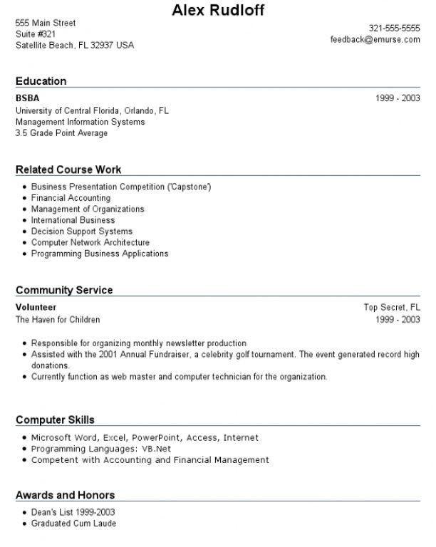 18 great resume sample for fresh graduate sample resumes. resume ...