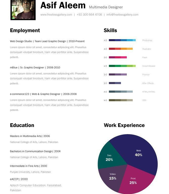 Homely Design Resume Template For Pages 12 Pages Resume Templates ...