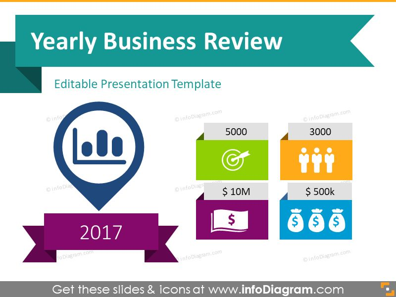 22 Icons & 12 Diagrams to Boost Yearly Business Presentation