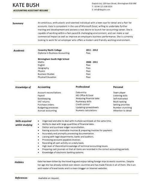 Charming Idea Accountant Resume Sample 15 Trainee Accountant CV ...