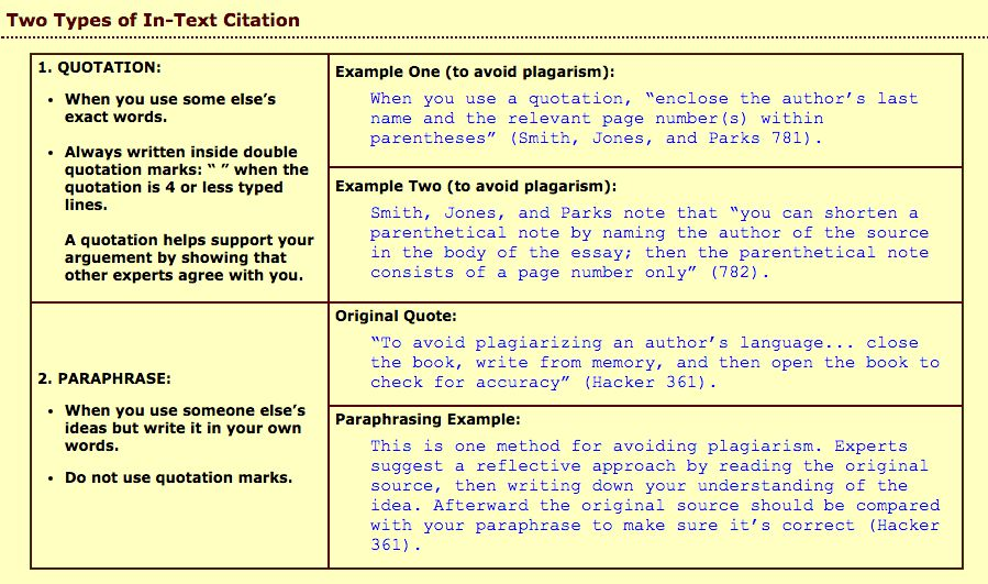 In-Text Citation Examples - Mrs. Arnold 7th Grade and 8th Grade ...