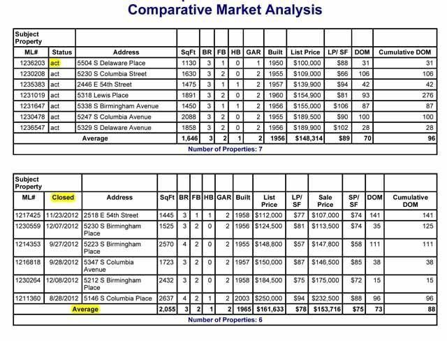 Comparative Market Analysis Template | Template Design