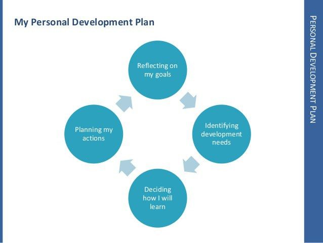 my-personal-development-plan-10-638.jpg?cb=1356084771