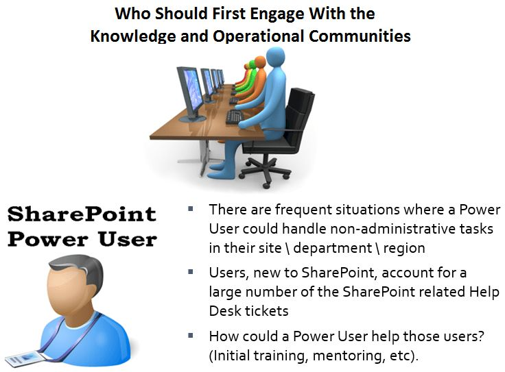 Understanding SharePoint's Communities: Power Users and Operational