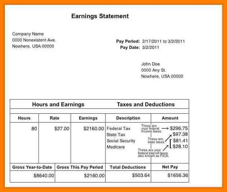 4+ earnings statement template | resigning letter
