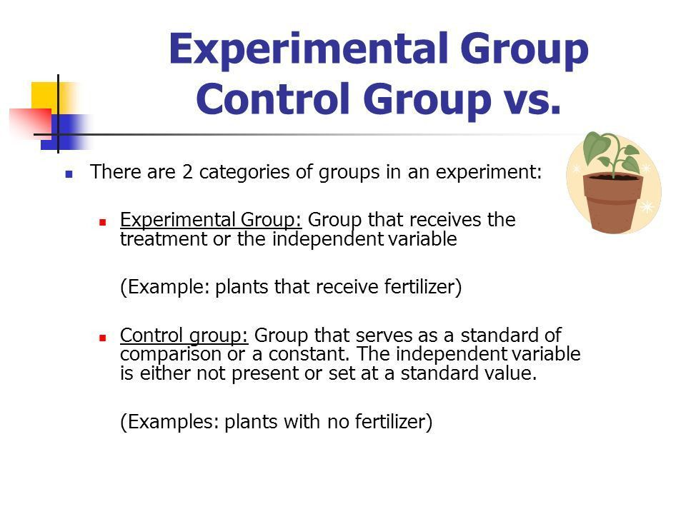 September 23, 2010 Objective: Describe the methods scientists use ...
