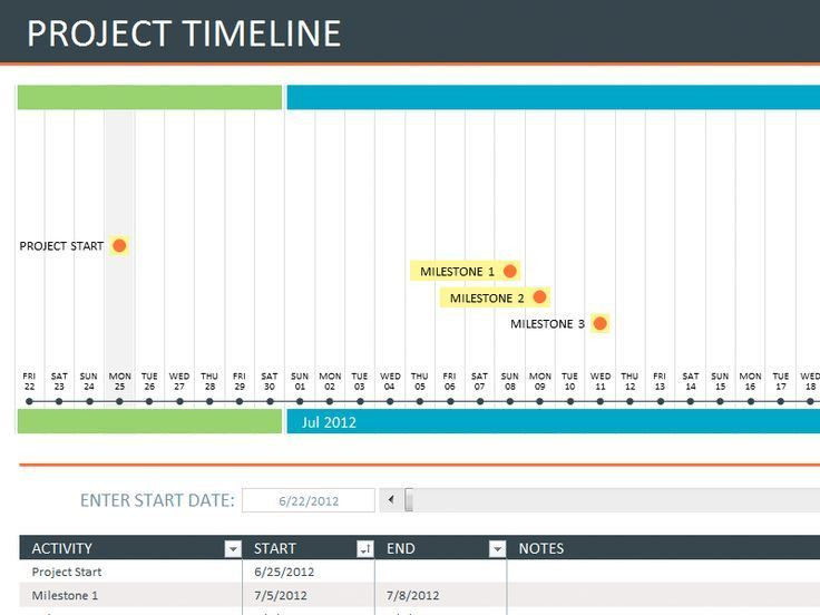 Best 25+ Project timeline template ideas on Pinterest | Timeline ...