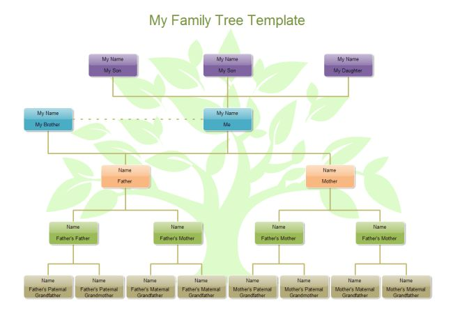 Kids Family Tree Template | Free Kids Family Tree Templates