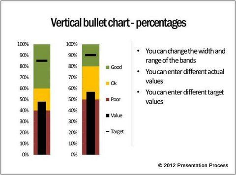 Bullet Charts Vertical and Horizontal from Visual Graphs Pack