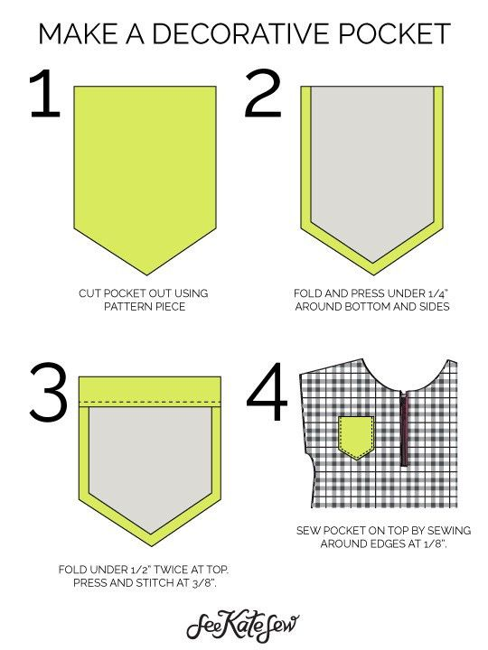 zippy top hack // decorative pocket tutorial | Pocket pattern ...