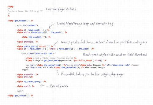 php Wordpress Example