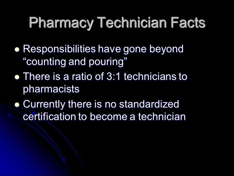 Pharmacy Technician Certification Board Exam - ppt video online ...