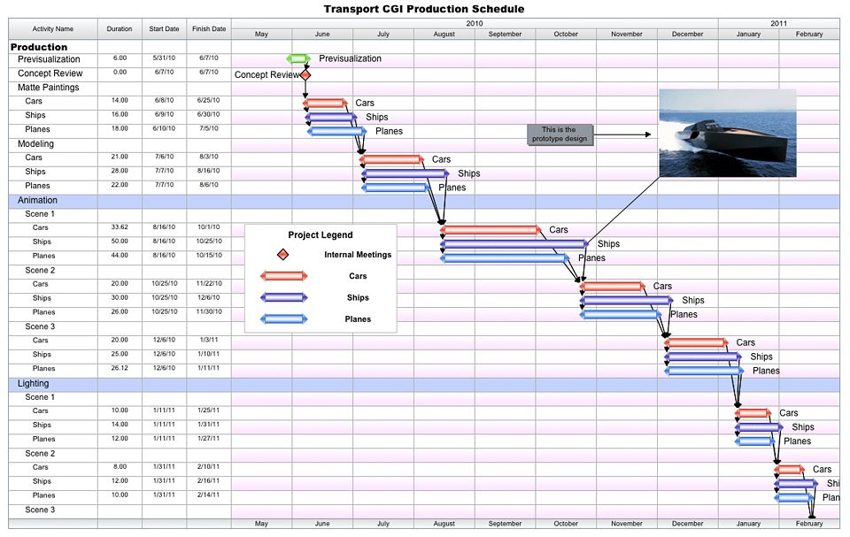 Free Project Management Templates for Film, TV, Publishing | AEC ...