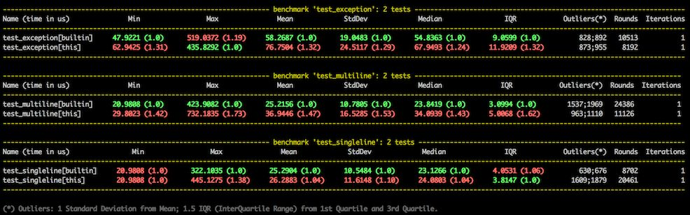 multiline-log-formatter 0.1.8 : Python Package Index