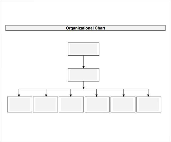 10 Best Images of Free Printable Organizational Chart Template ...