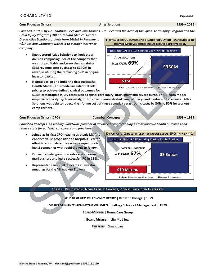 BOD / Board of Directors Resume Samples | Mary Elizabeth Bradford ...