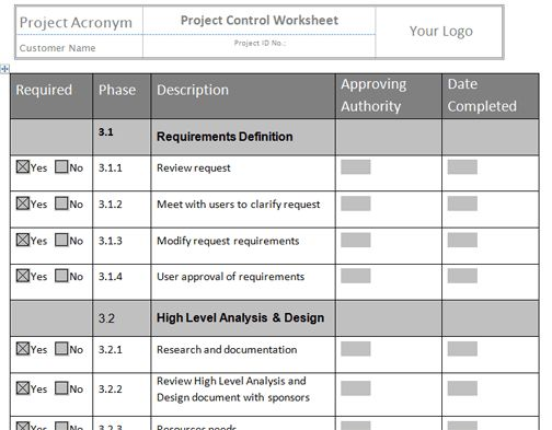Perform Project Integrated Change Control Templates | Project ...