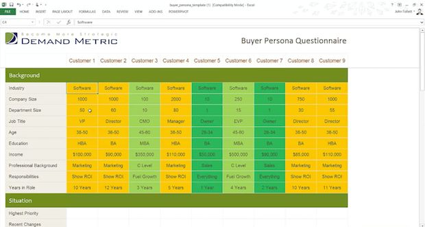 How to Create a Concrete Buyer Persona (with Templates & Examples)