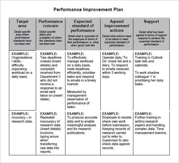 Performance Improvement Project Template. PowerPoint Templates ...