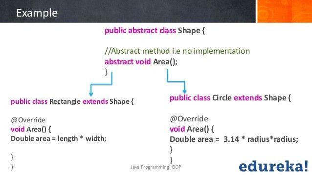 Java class 4