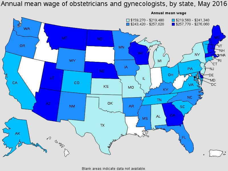 Obstetricians and Gynecologists
