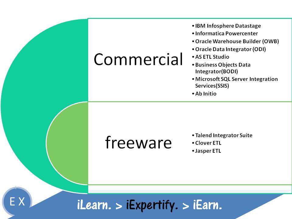 Popular ETL Tools companies use - Datastage