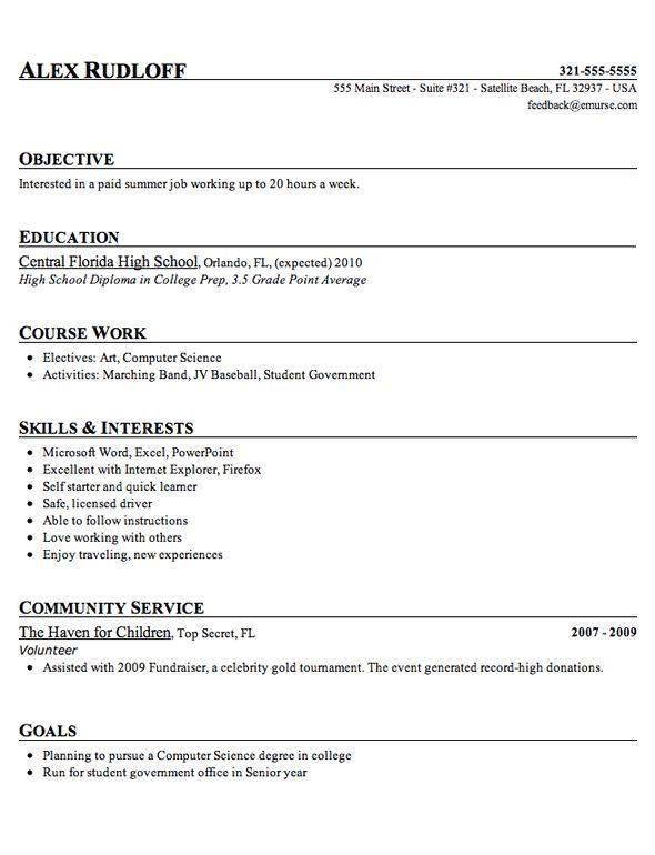 Sample High School Student Resume Example: | Technology Education ...