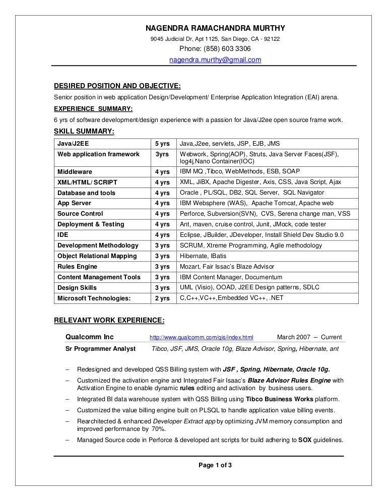 Nagendra Murthy Resume