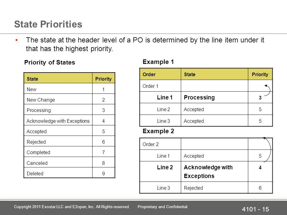Course Objectives After completing this course, you should be able ...