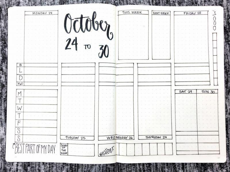 Bullet Journal Weekly Spread: October 24-30 2016. Templates ...