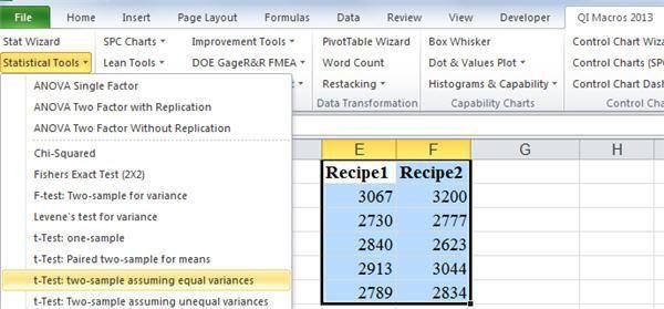 t test Two Sample - Equal Variances | Excel Statistics