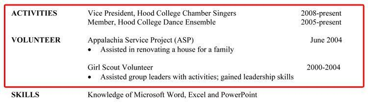 Volunteer Activities On Resume Examples, Writing Your Resume Hood ...