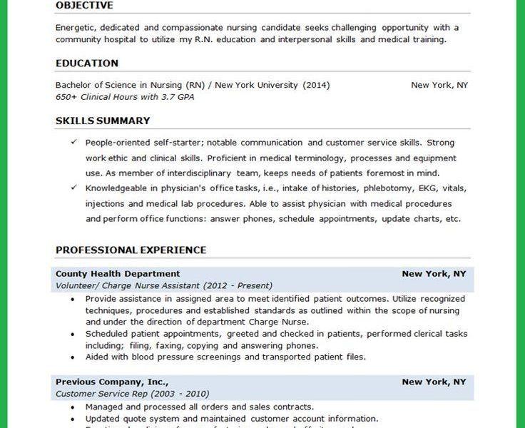 Classy Design Ideas Nursing Student Resume Template 11 25 Best ...