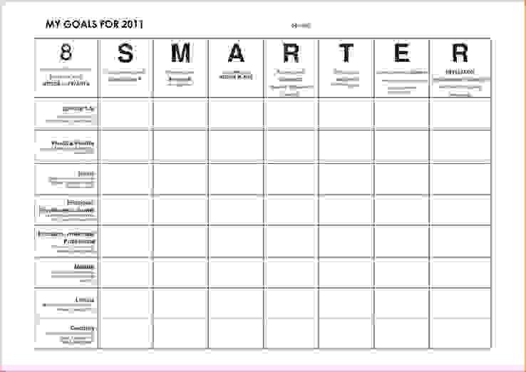 3+ smart action plan templateReport Template Document | report ...