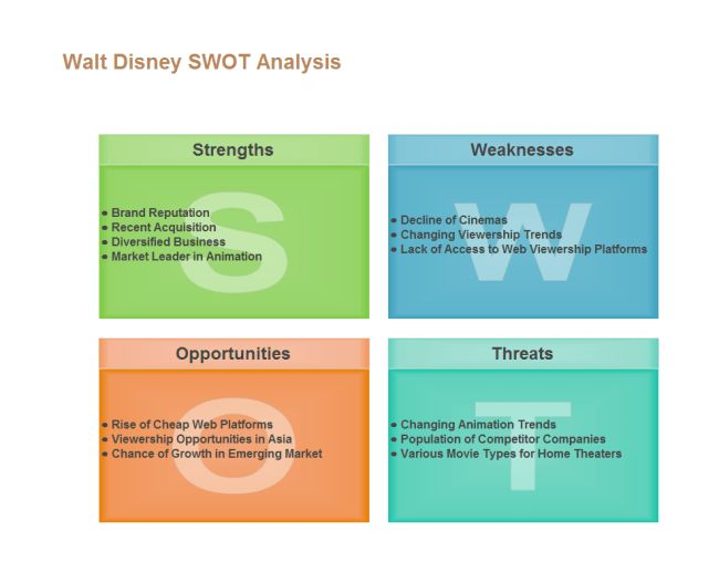 Disney SWOT Analysis | Free Disney SWOT Analysis Templates