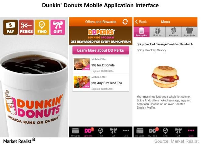 How Dunkin Donuts Is Embracing Technology - Market Realist