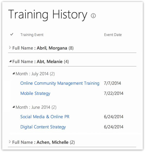 SharePoint Employee Training Management Template