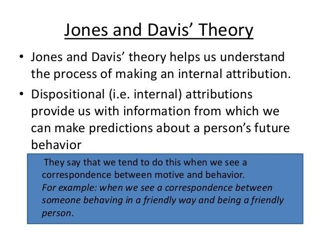 Attribution theory & Cognitive Dissonance