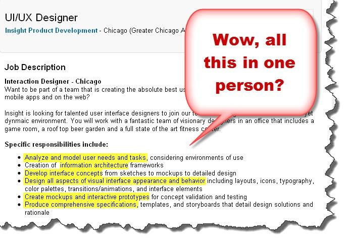 ux-designer-job-posting | Useful Usability
