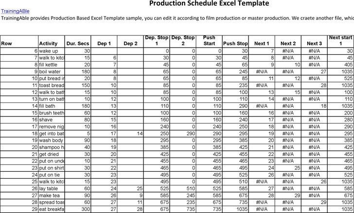 Sample Production Schedule Template. Production Schedule Template ...
